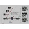 晶体生产一体化集中监控系统