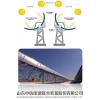 中高温太阳能集热器