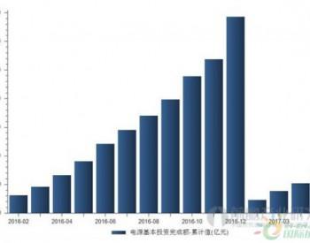1-5月<em>电源投资</em>同比下跌15% 风电投资降幅达20.5%