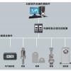 微机五防生产厂家