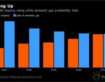印度天然气市场未来15年翻5倍 壳牌准备押宝纺织<em>水泥</em>厂