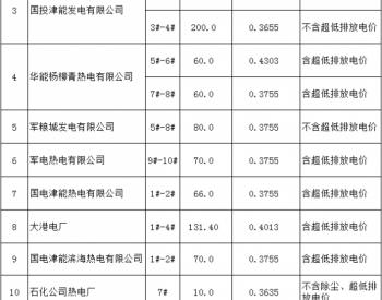 天津市:<em>燃煤发电</em>机组标杆<em>上网电价</em>平均每千瓦时上调1.41分(附件)