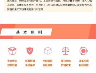 一张图读懂《长江经济带<em>生态环境保护规划</em>》