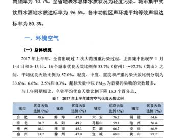安徽环境质量半年报(2017年上半年)