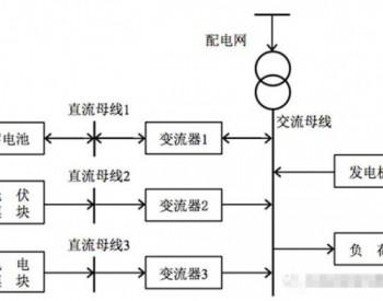 微电网多目标能量优化短时调度策略研究