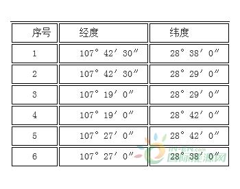 贵州省正安<em>页岩气勘查区块</em>探矿权拍卖出让结果公示