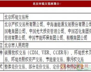 2017-2022年中国碳交易市场发展现状及运行态势预测