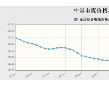 2017年4月份中国电煤价格指数