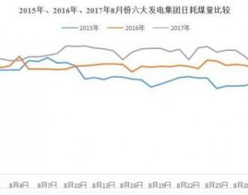 李鹏飞:<em>发电</em>量增速回落无需过分担忧 中国经济依然强劲