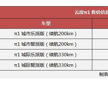 云度π1正式上市 两种续航版本/补贴后售7.49-11.49万元
