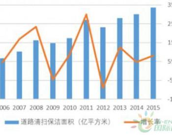 2017年中国城镇化率增长及<em>环卫</em>需求、投资、机械化率分析【图】