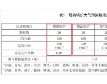"""山东:65吨及以下锅炉分区执行""""超低排放""""!已修订锅炉大气标准!"""