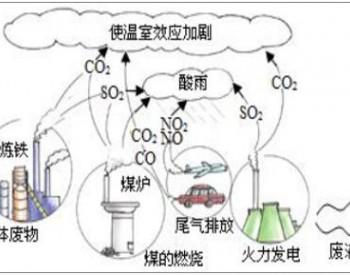 北京市:五种情况可暂免征环境税 两种情况可减征税