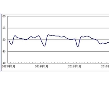 2017年9月华南煤炭市场分析报告
