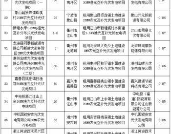 <em>浙江发改委</em>:发布《2016年度全省普通地面光伏电站建设调整计划》新增8个项目