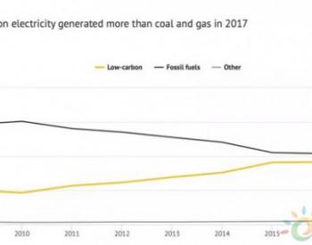 """2017年英国电力之""""最"""":气电最多、风电最猛、核电最稳、煤电最惨…"""
