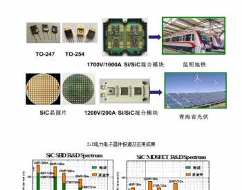 微电子所在大容量碳化硅<em>电力电子</em>产品研发及产业化领域取得显著进展