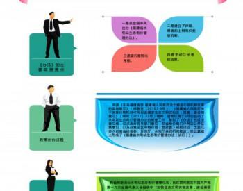 《福建省水电站生态电价管理办法(试行)》政策解读