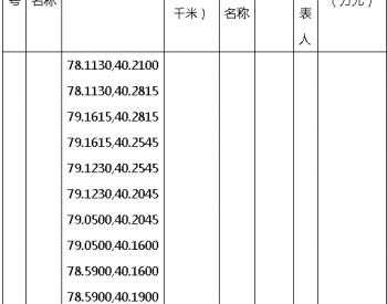 2017年新疆维吾尔自治区石油天然气勘查区块探矿权<em>挂牌出让</em>结果公示