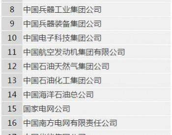 国资委:最新央企名录(2017)