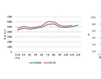 2017年1-11月份电力工业运行统计
