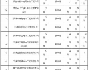 华北监管局:《承装(修、试)<em>电力设施许可证</em>》