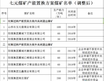 关于调整山西阳泉矿区七元<em>煤矿产能置换</em>方案的公告