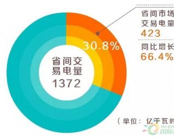 国家电网公司经营区域1~2月省间市场交易电量大幅增长