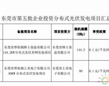 广东<em>东莞</em>市第五、第六批<em>分布式光伏</em>发电项目汇总(数据图)