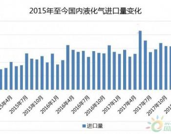 贸易商操作积极性下降 2月我国<em>LPG</em>进口<em>量</em>大跌近四成