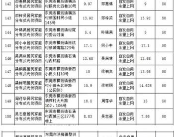289个光伏项目备案 广东<em>东莞</em>第25期居民家庭<em>分布式光伏</em>项目名单
