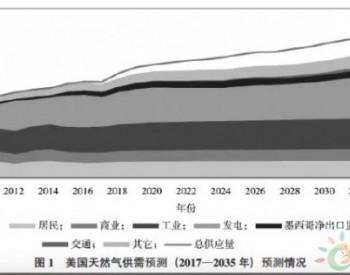 美国 LNG <em>出口</em>态势及竞争力分析