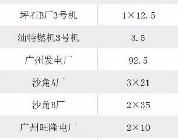 广东至少要关停636万千瓦燃煤<em>发电机组</em>