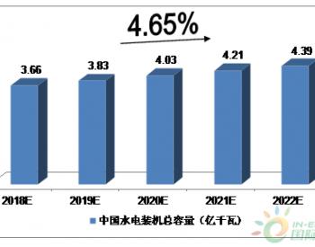 2018-2022年中国水力发电行业预测分析