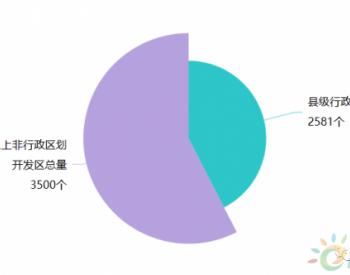 """影响<em>环卫市场</em>化规模的主要变量还有多达3500个的各类""""非行政区划""""开发区"""