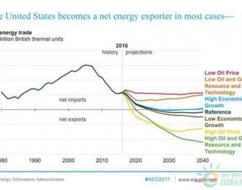 6月2日中美<em>贸易</em>谈判前瞻 从美能源<em>进口</em>或达400亿?