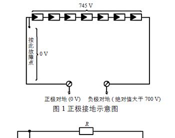 地面光伏电站组串<em>接地故障</em>的快速判定方法