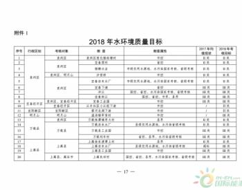 江西省宜春市人民政府办公室关于印发《2018年宜春市水污染防治工作计划》的通知