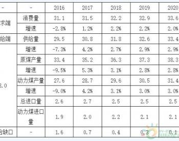 2018年我国动力煤行业市场<em>供需状况</em>分析