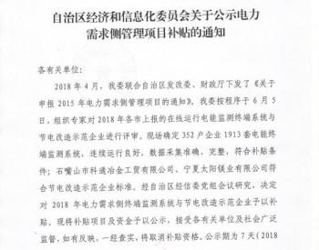 宁夏:关于2018年电力需求侧管理<em>专项资金补贴</em>项目的公示