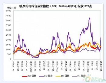 3、4月份国内外航运市场运行分析