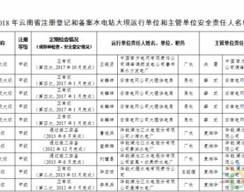 2018年云南省水电站大坝管理单位<em>安全责任</em>人名单