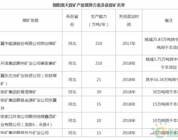 朝阳露天煤矿产能置换方案涉及煤矿名单