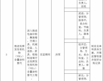 政策全文   江苏省常州市发布《2018年工业企业大气污染防治工作方案》