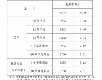 <em>江西</em>省:92号汽油最高零售价7.4元/升 0号车用<em>柴油</em>最高零售价7.12元/升