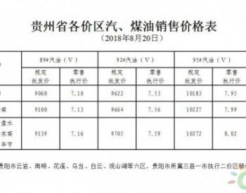 贵州省:89#汽油(国Ⅴ)和0#柴油最高零售价格每吨均降低50元