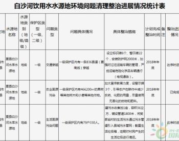 白沙河<em>水源地</em>问题清单及整治进展情况公示