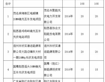 共计108MW 广东取消部分普通<em>光伏</em>电站项目年度建设规模