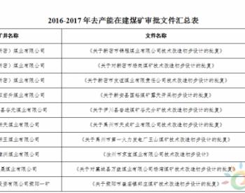 河南省:撤销33个2016-2017年去产能在建煤矿审批文件