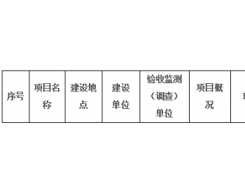 中石油重庆销售分公司加油、加气站项目(开县)一期竣工环境保护验收决定公示